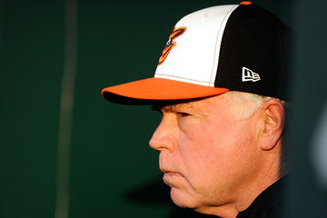 Buck Showalter Chicago Cubs v Baltimore Orioles