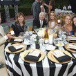 Kathie Lee Gifford and Cassidy Gifford Photos