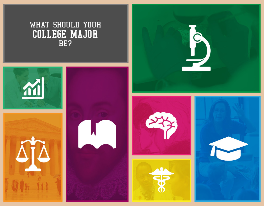 What Should Your College Major Be?  Quiz  Zimbio. Resume Format Of Interior Designer. Resume Template Microsoft. Styles Of Resumes. Proposal Coordinator Resume. It Graduate Resume Sample. Saple Resume. Hospitality Resumes. Project Management Resume Skills
