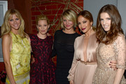 Jennifer Lopez's Celebrity Friends