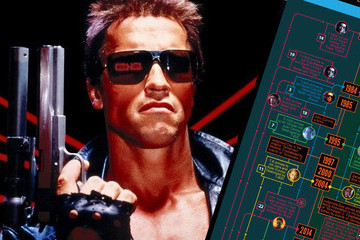 Let's Try to Chart the 'Terminator' Timeline