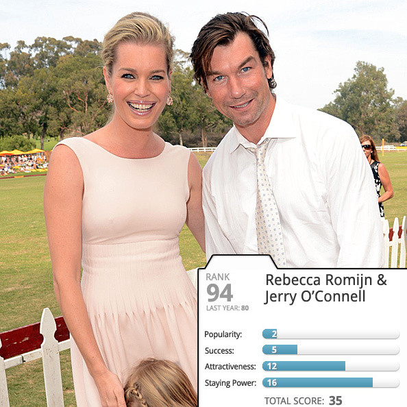 Jerry O'Connell couple