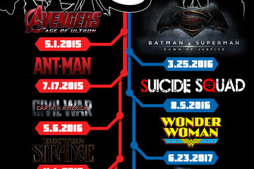 A Head-to-Head Look at the Upcoming Marvel and DC Movies