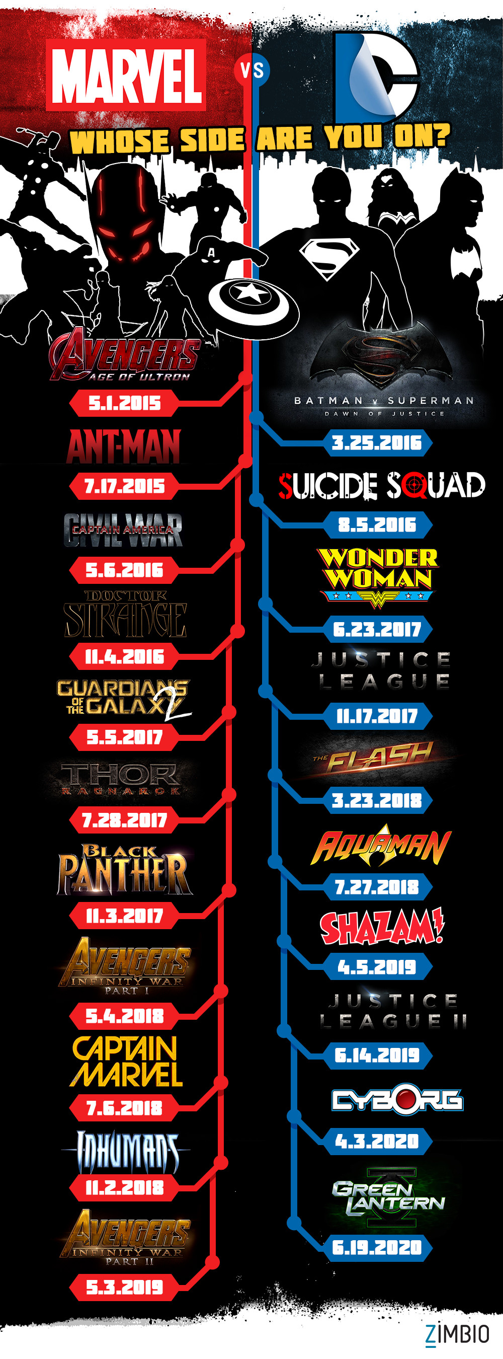 a head-to-head look at the upcoming marvel and dc movies - beyond