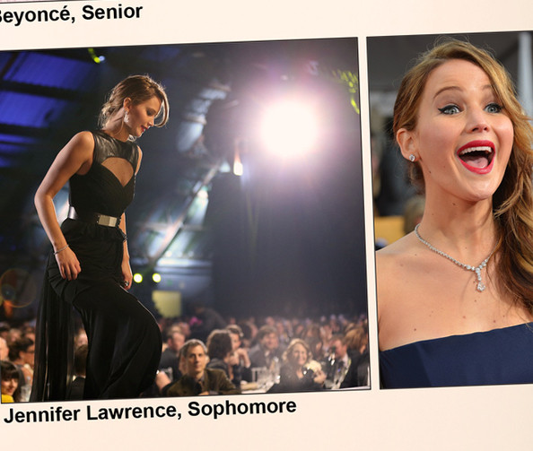 Most Popular: Jennifer Lawrence